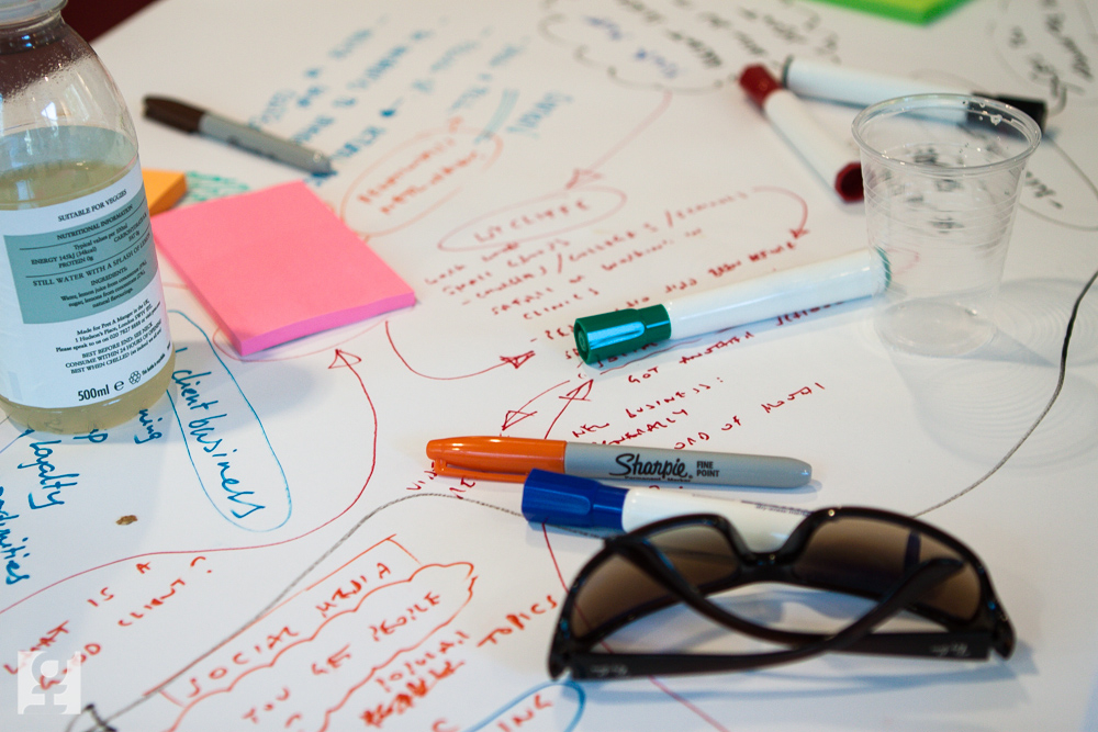 The Right Questions business case to business plan